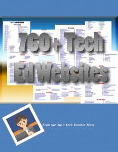 tech ed websites